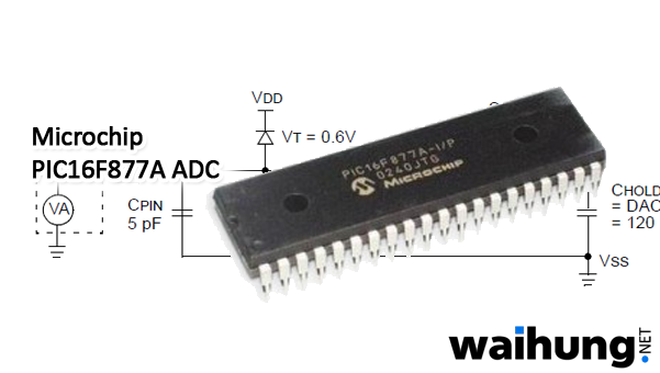 16f877a Adc Banner